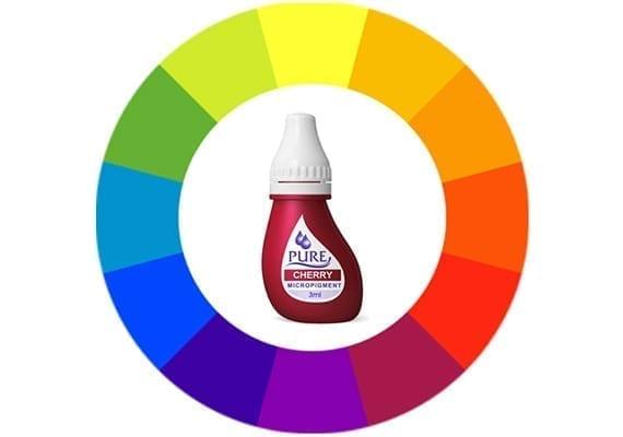 Colorimetría para Micropigmentación